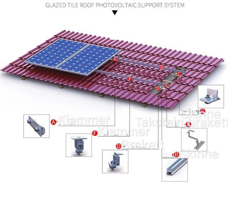 Solarsysteme für Häuser, Hütten, Landwirtschaft und Industrie --------- 2